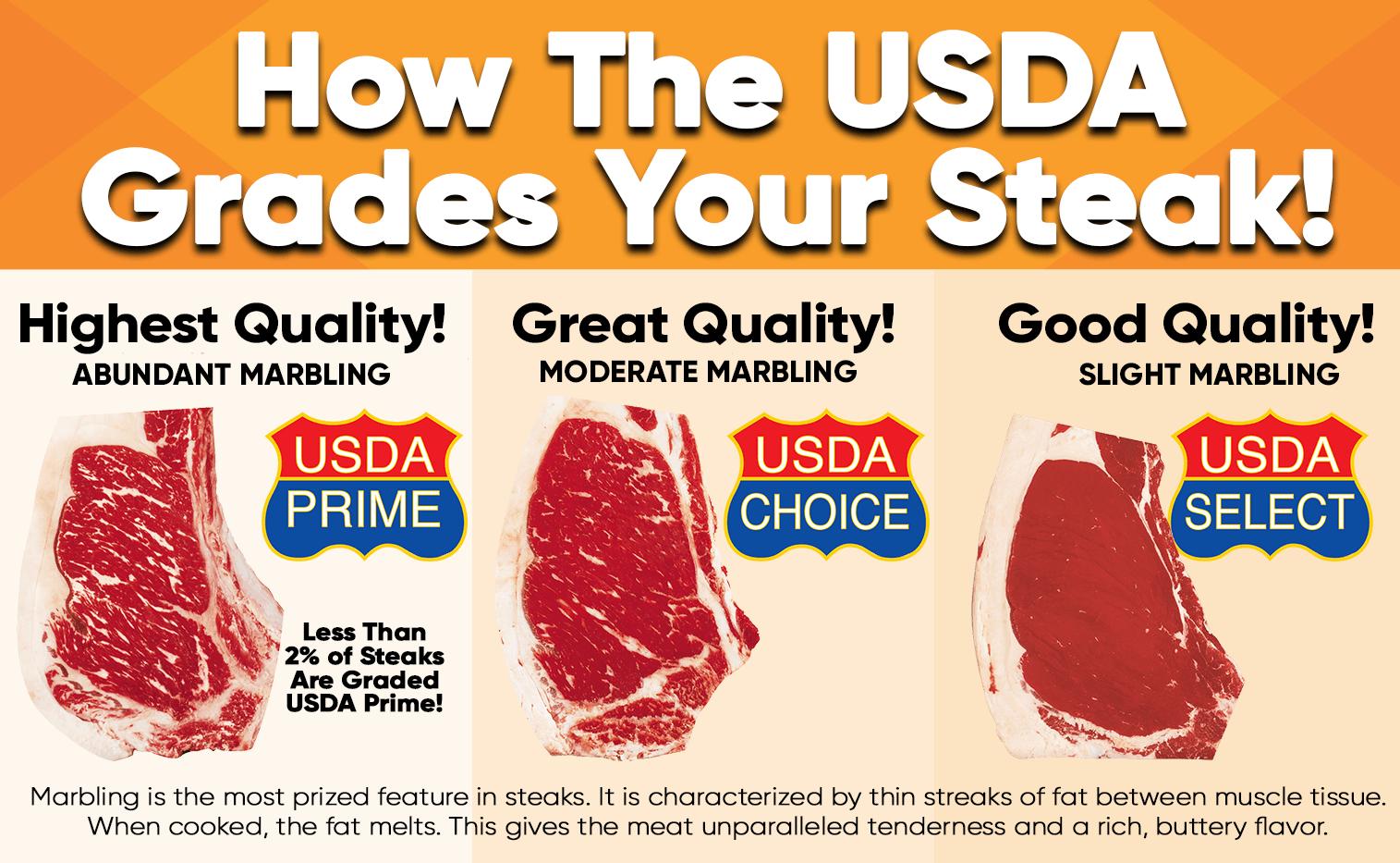 How The Usda Grades Your Steak Woods Supermarket